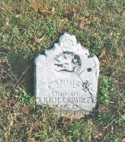 Fannie Bradley