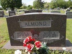 Arthur Newton Almond