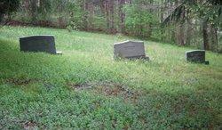 Goad Cemetery