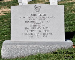 John Blish