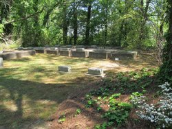 House Family Cemetery