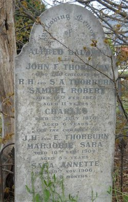 John Farquarson Thorburn