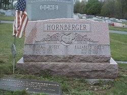 Brent Hornberger