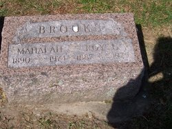 Mahala <I>Sargent</I> Brooks