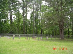 Havis Family Cemetery