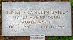 Henry Franklin Bailey