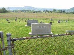 Brooks Family Cemetery