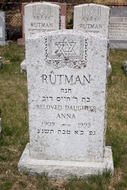 Anna Rutman