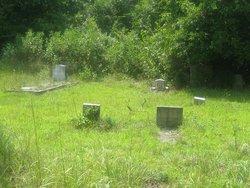 Duncan Creek Baptist Church Cemetery