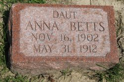 Anna Lucille Betts