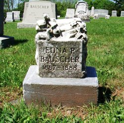 Edna P. Bauscher