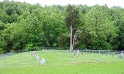 Rowland Cemetery