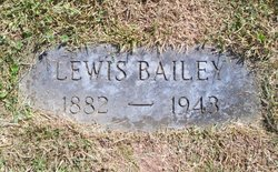 Lewis Bailey