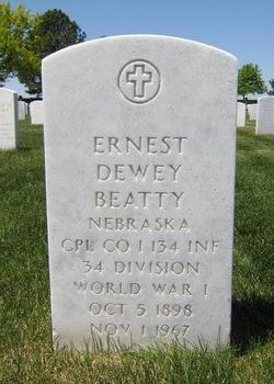 Ernest Dewey Beatty