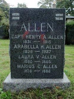 Laura V Allen