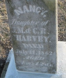 Nancy Harvey