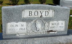 Olin Monroe Boyd