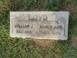 William James Loyd