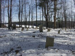 Wilcox Farm Cemetery