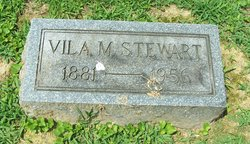 Vila <I>Wickman</I> Stewart
