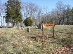 Neverfail Cemetery