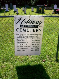 Holloway Methodist Cemetery