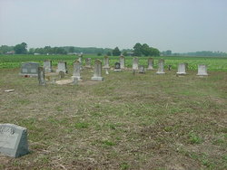 Wright Perry Family Cemetery
