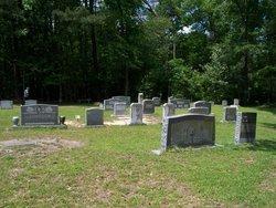 John Quincy Britt Family Cemetery