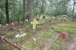 Deaton Cemetery