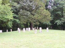 Dunbar Family Cemetery