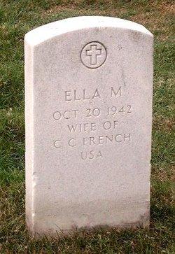 Ella Mae <I>Jones</I> French