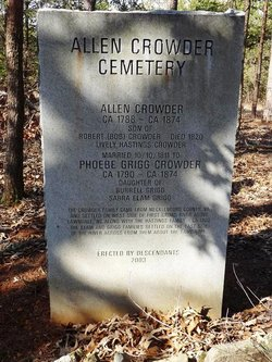 Allen Crowder Cemetery