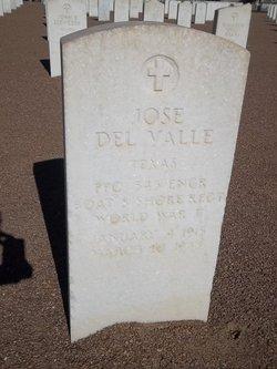 Jose Del Valle