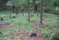 Guilford Evans Burial Ground