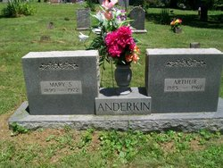 Mary Susan <I>Peters</I> Anderkin