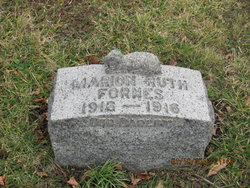 Marion Ruth Fornes