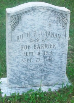 Ruth Jane <I>Buchanan</I> Barrier