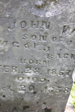 John W. Back