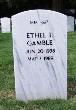 Ethel L Gamble