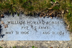 William Howard Borden
