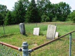 Sanderson Family Cemetery