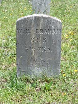 Pvt William Hugh Graham