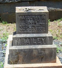 Hardeman S. Bailey