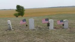 Simmons Family Cemetery