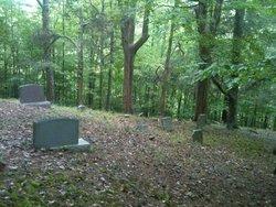 Old Burwell Miller Cemetery