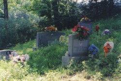 Wilson Baker Cemetery
