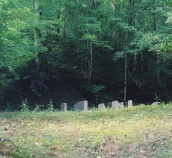Sherman Campbell Cemetery
