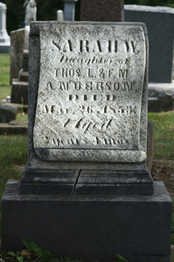 Sarah Winchell Anderson