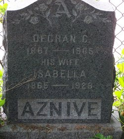 Isabella Aznive