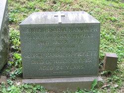 George Randolph Pickett